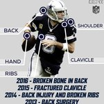 Notable injuries for Tony Romo since becoming the Cowboys starting QB. https://t.co/gRyOIFh7Tq