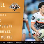 Better and better every week. @mitchmoses6 on 🔥🔥🔥 #NRLWarriorsTigers https://t.co/cj3Xbx0juc