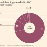 The UKs vote for Brexit is full of risk for British science https://t.co/4oz1zDMZaK https://t.co/1SI8Nh2Xhe