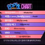 """EXO """"Shes Dreaming"""" at #8 https://t.co/v2AbxMr9RD"""