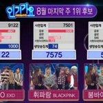 "#EXO Wins ""Inkigayo"" With ""Lotto"" #Lotto3rdWin https://t.co/CYpa5PizDO https://t.co/GXimkHO6wa"