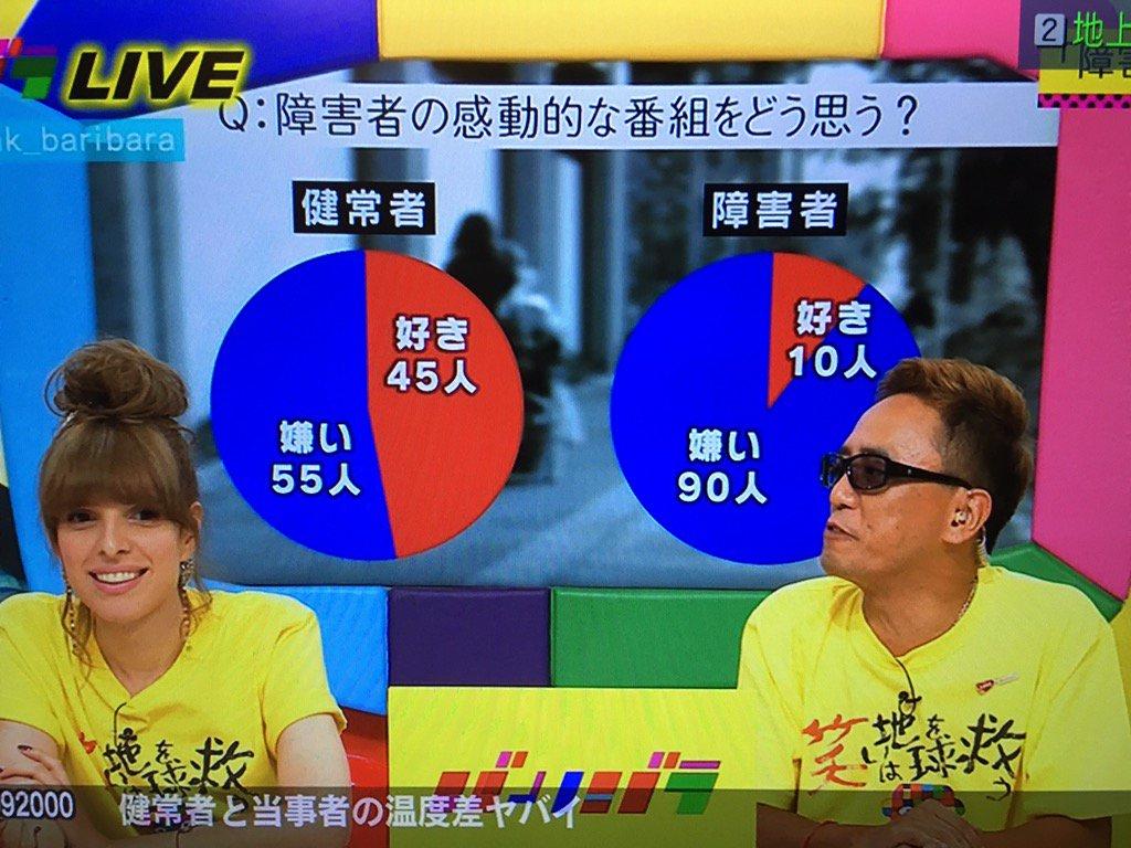 NHKバリバラいいな。「障害者の感動的な番組をどう思う?」 https://t.co/1TjURFXRUT