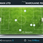 Fellaini made more tackles (5) & interceptions (5) against Hull City, than any other United player. #MUFC https://t.co/d0AYpczbdZ
