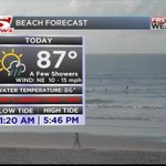 *HIGH RIP CURRENT RISK* at the beaches today. #chswx https://t.co/iqPCVyCWlG