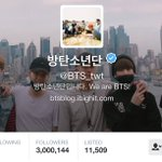 Theyve @BTS_twt reached 3M FOLLOWERS on twitter Congratulations!! #방탄소년단 #BTS @bts_bighit @BigHitEnt https://t.co/I1zqZfOgFq