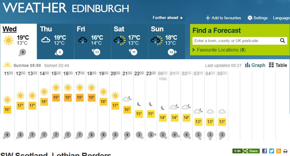 Another glorious day in Edinburgh. Enjoy it while it lasts!
