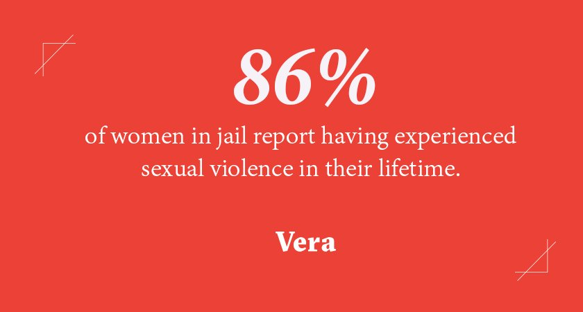Jailed women report high rates of sexual abuse, sexual assault & intimate partner violence: https://t.co/tMdpZIAABZ https://t.co/EOAZjuhlQ3