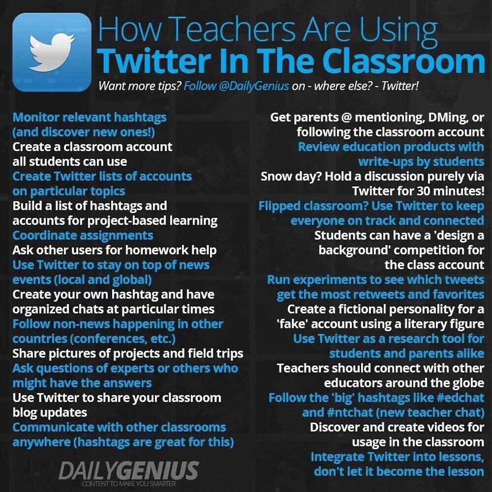 How Teachers Are Using Twitter in the Classroom via @DailyGenius #edchat #edtech https://t.co/0Hb8k9Bift