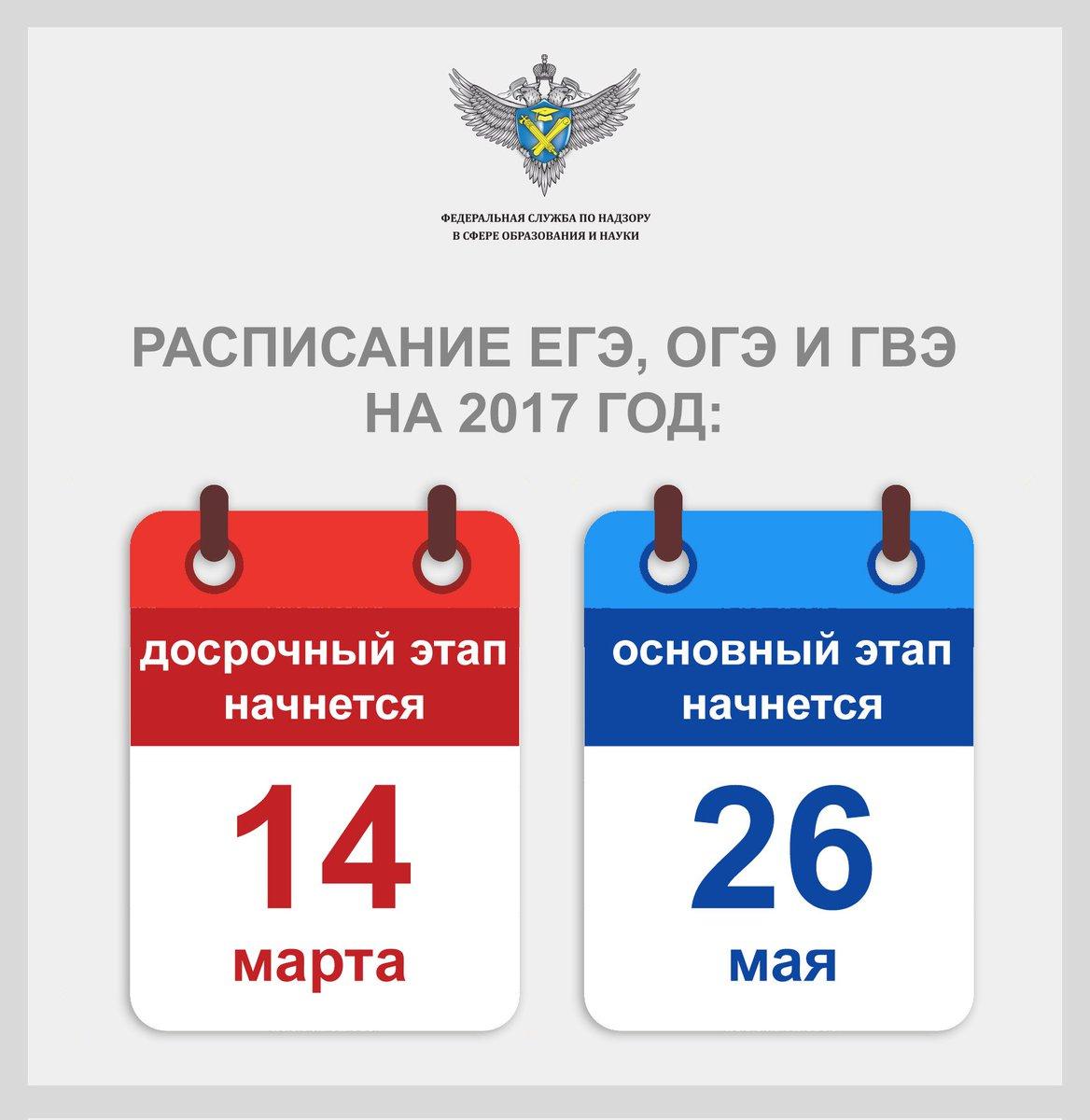 ЕГЭ 2017 - Обязательные предметы, изменения, новости, дата