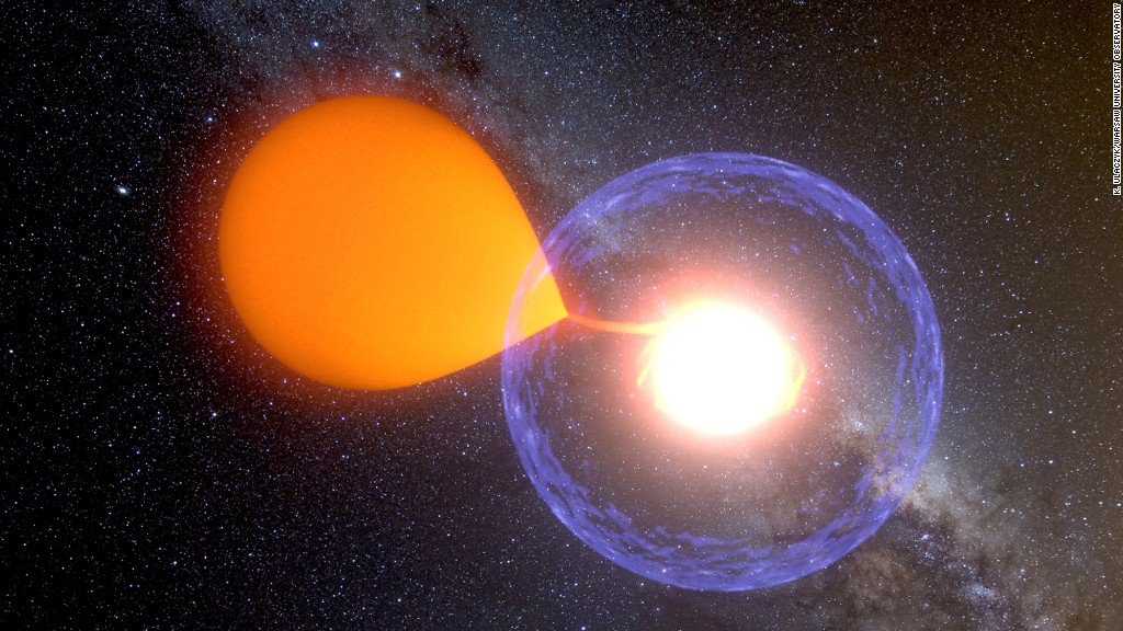 RT @CNN: Astronomers say they witnessed a star explode after a long period of hibernation