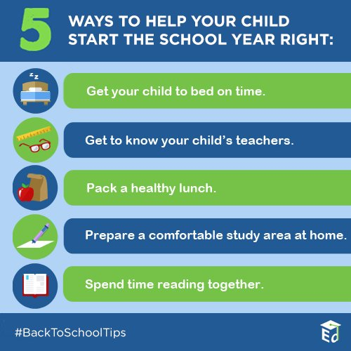 FACT: A parent who plays an active role in a child's education has huge impact on their success! #BackToSchoolTips https://t.co/P0201RCyzI