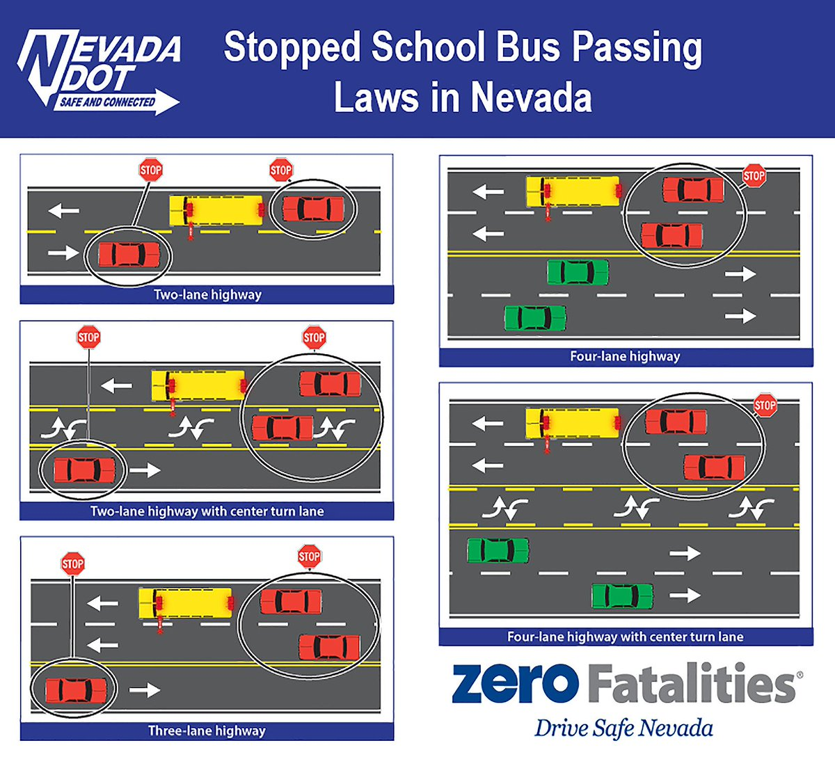 Reminder: School starts on August 29. Be safe @DriveSafeNV @NVTeenDriver @NevadaDPS @ClarkCountySch @WCSDTweet https://t.co/z9ZM6x6HRq