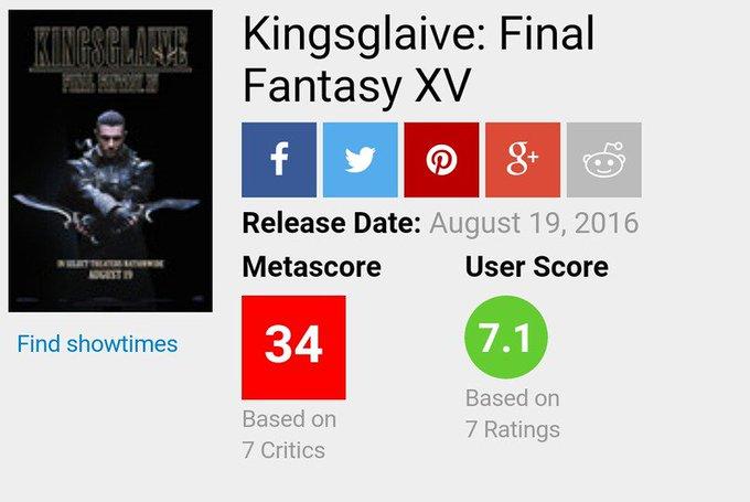 映画『FF15』が34点の評価、海外厳しすぎだろ・・・ ysokuhou.blog.jp/archives/65137\u2026