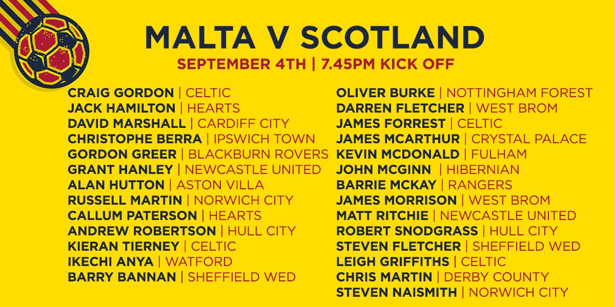 RT @ScottishFA: BREAKING NEWS | Scotland squad for the World Cup Qualifier against Malta. https://t.co/5dAxXlnrQu