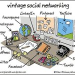 #LOL Vintage Social Network! #InternautDay #InternetDay #GrowthHacking #SocialMedia #Marketing #BigData #AI #VR #IoT https://t.co/7G7hR2o6gV