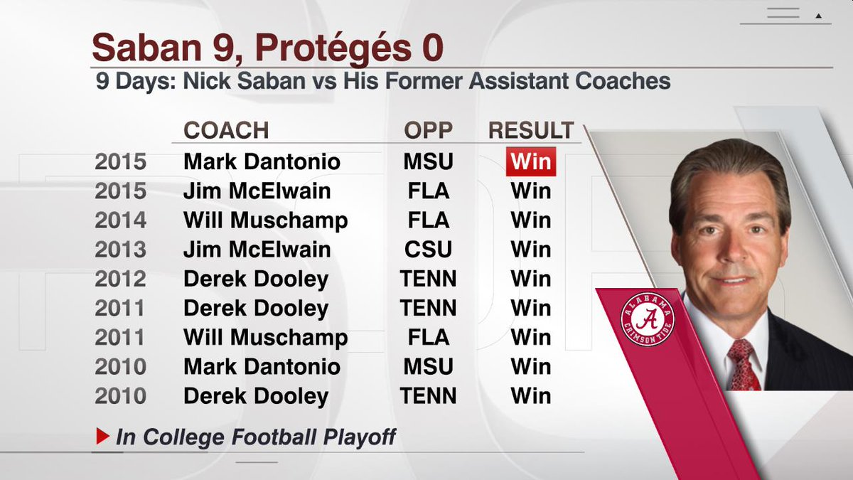 modern nick saban resume frieze resume ideas