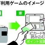 カプコン、ニンテンドー3DSで「旅する」ゲーム 交通ICカードの履歴で得点アップ  https://t.co/on4QljqG16 https://t.co/bjzRr0E4Tn