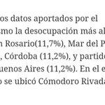Los índices más altos de desocupación, en los distritos donde ganó @mauriciomacri https://t.co/s9mXhQY9PW