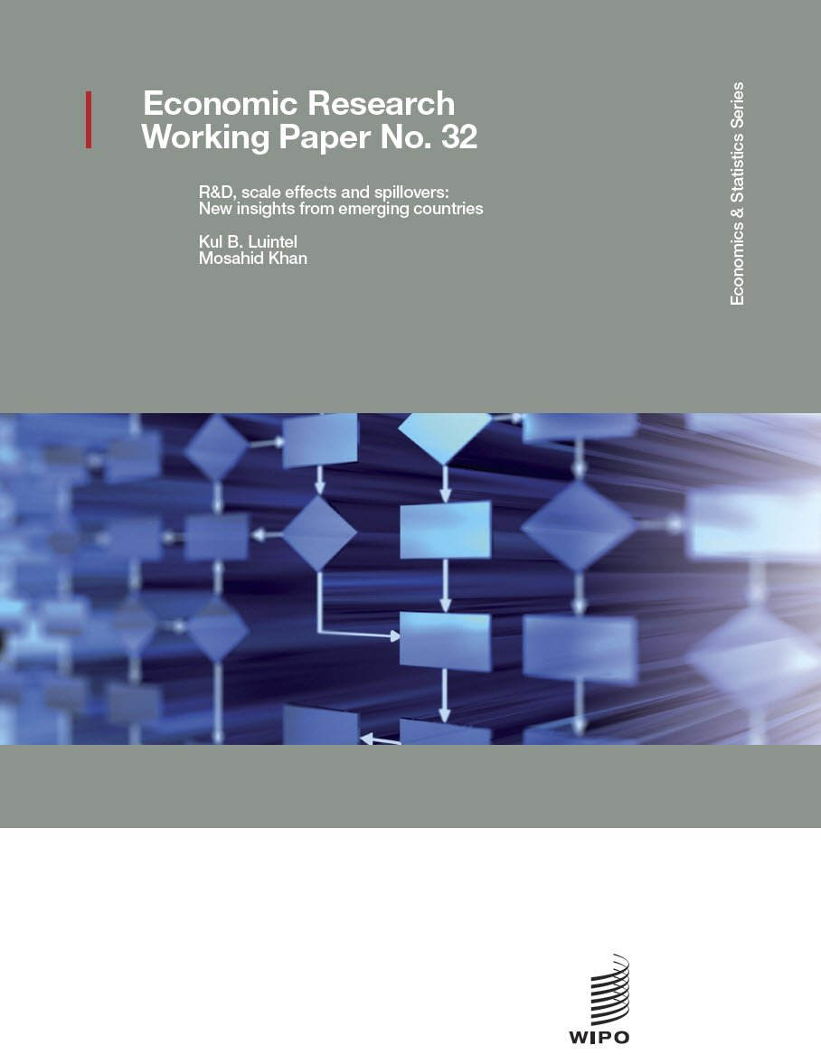 research working papers