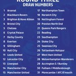 DRAW NUMBERS: Heres the line up for tonights #EFLCup Round Three draw  Who do you want?  https://t.co/Ud3OGnFYbV https://t.co/oMywu4wJ2M