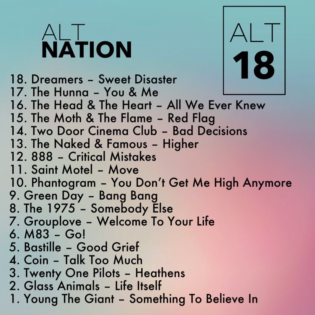 Your #alt18 results! Vote for this weekends countdown by following us and commenting below! #altnation #siriusxm https://t.co/AH68ikgNDM