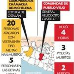 #Guerrero Enfrentamiento por la pobreza y la marginación https://t.co/P3Nzf46rNr https://t.co/TkBEYcQUZs