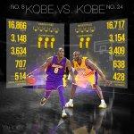Here's a very cool graphic @AmberMatsumoto created of No. 8 Kobe vs. No. 24 Kobe. #KobeDay https://t.co/YUAVDiwKBF https://t.co/Y21lJccBDf