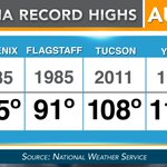 Today in #Arizona heat history ... several heat records were set in 1985. https://t.co/UjBE615qbx