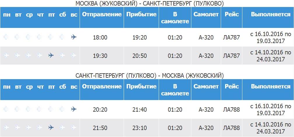 Жд билеты на поезд Москва  СанктПетербург цена и