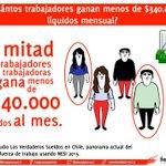 """El """"Modelo"""" chileno hoy tiene al 50% de sus trabajadores ganando MENOS de $340.000 y 4 millones de deudores morosos https://t.co/ePeE7iiWis"""