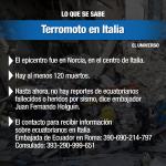 No hay reportes de ecuatorianos fallecidos o heridos por sismo en #Italia, dice embajador ► https://t.co/54KnjNs4uC https://t.co/j945FVF4Jo