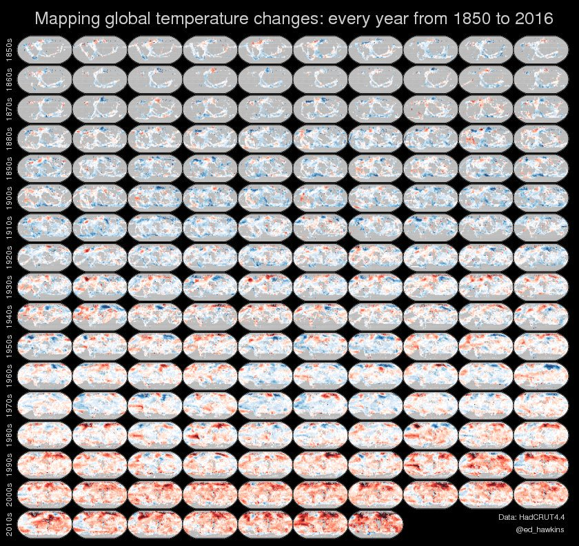 Global temperatures, every year from 1850. @EdwardTufte would approve. https://t.co/Y7w5SReurC
