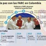 #PazenColombia: Revisa aquí los puntos íntegros del acuerdo final de paz con las FARC https://t.co/ZUYCvqZJAE https://t.co/soqg5cygtB