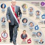 funcionarios del gobierno anterior que el gabinete Zavala ha ratificado (vía @Peru21pe) https://t.co/ZcrwdYBoU0 https://t.co/0qm8Qtp7rN