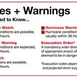 Are you ready? Hurricane season June 1 - November 30. Terms you need to know. @CityofMiami @XavierLSuarez1 https://t.co/jOzrvjSGGR