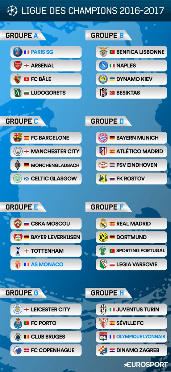 le tirage au sort complet des groupes de la ligue des champions 2016 2017 ucldraw. Black Bedroom Furniture Sets. Home Design Ideas