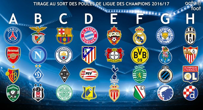21 des 32 qualifi s pour la phase de poule de la ligue des champions 2016 17 sont connus. Black Bedroom Furniture Sets. Home Design Ideas