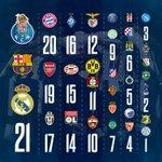 Presenças na UEFA Champions League.  #FCPorto #UCL #championsleague #uefachampionsleague https://t.co/ivA0Gx0rFx