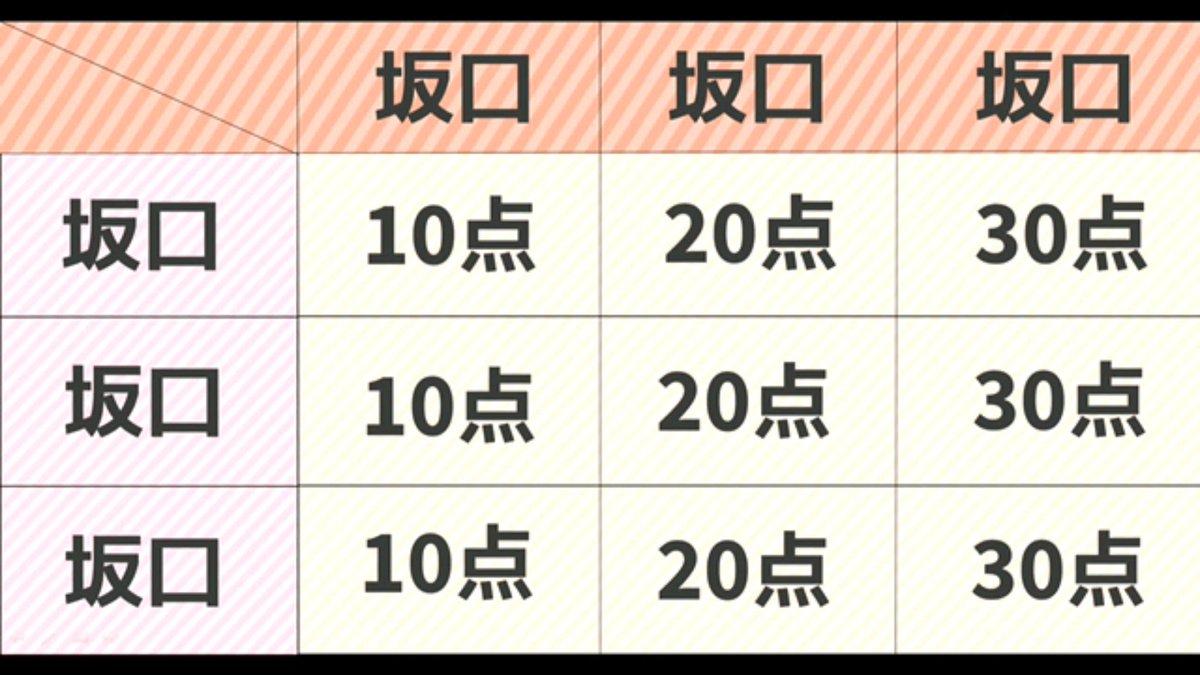 <mark>[集会所]</mark> チーム8変態スレ☆21【ふにゃちんさぽーと】&#169;2ch.netYouTube動画>2本 ->画像>851枚