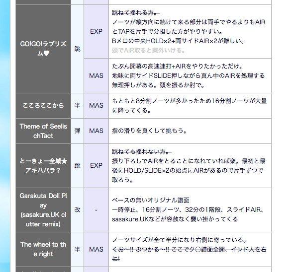 チュウニズムwiki >Garakutaリミックス改 >sasakure.UKなどが容赦なく襲い掛かってくる  _人人人人人人人人人_ > sasakure.UKなどが < >容赦なく襲い掛かってくる<  ⌒Y⌒Y⌒Y⌒Y⌒Y⌒Y⌒ https://t.co/8varOgqcNY
