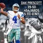 Dak Prescott is balling out in the preseason. https://t.co/NwUqe1yiGl
