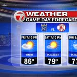 Is a visit to Fenway in your weekend forecast? Weather looks GREAT! Muggy tonight, but really nice Sat/Sun https://t.co/5GPcdrdvav