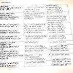 Once personas están siendo procesadas por el #CasoRais y al ex Fiscal General ya se le notificó nuevo delito. https://t.co/KIqjhsHH4Y