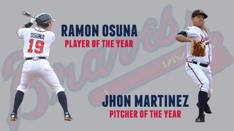 Martinez, Osuna win Atlanta Minor League POY awards  READ MORE: https://t.co/HPJqw23YUn https://t.co/MLO3qI2yGF