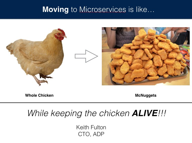 Moving to #microservices... https://t.co/D0tPtfBo3s