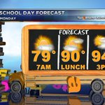A warm morning with a hot afternoon today. Dress for the heat, guys! Plus, isolated TStorms this afternoon. #ARWX https://t.co/ttLUuCLgRA