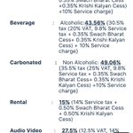 I am looking to book a banquet for a wedding in Mumbai. This is what their TAX structure is like 😱😰 https://t.co/zgqKqd8mOe