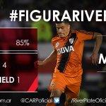 El elegido por los hinchas cómo #FiguraRiver de la goleada ante Banfield fue Jorge Moreira. https://t.co/avtVCp2a9Y
