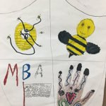 MVU symbols we could use to create a coat of arms representing our school. @thinktalents #AustinInnovators https://t.co/Vq0j6TLNzO