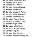 Lista de senadores inscritos p/ questionar Dilma no julgamento (outros ainda podem se inscrever). 10 já foram,são 81 https://t.co/tyAUV9Xdea